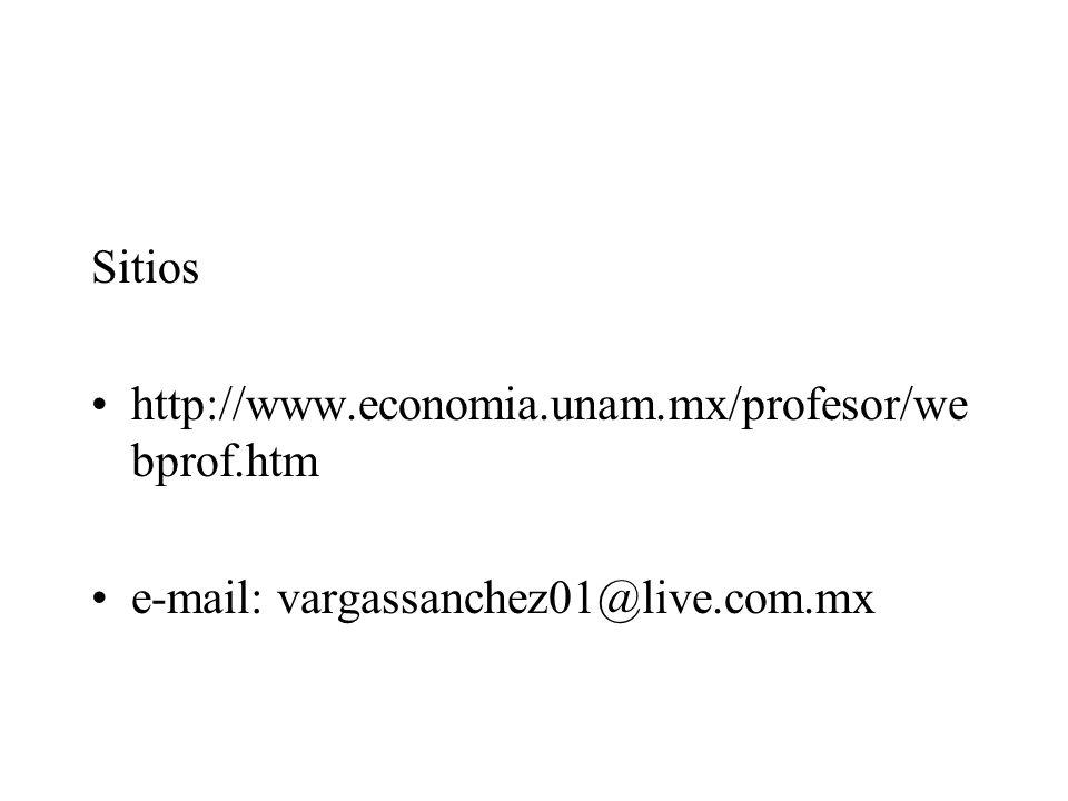 Sitios http://www.economia.unam.mx/profesor/we bprof.htm e-mail: vargassanchez01@live.com.mx