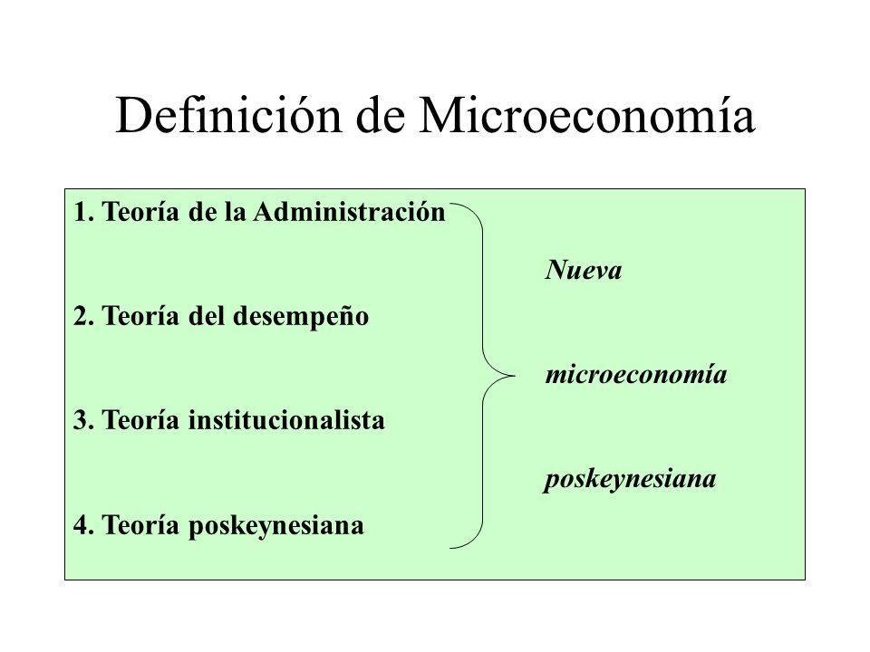 Definición de Microeconomía 1. Teoría de la Administración 2. Teoría del desempeño 3. Teoría institucionalista 4. Teoría poskeynesiana Nueva microecon