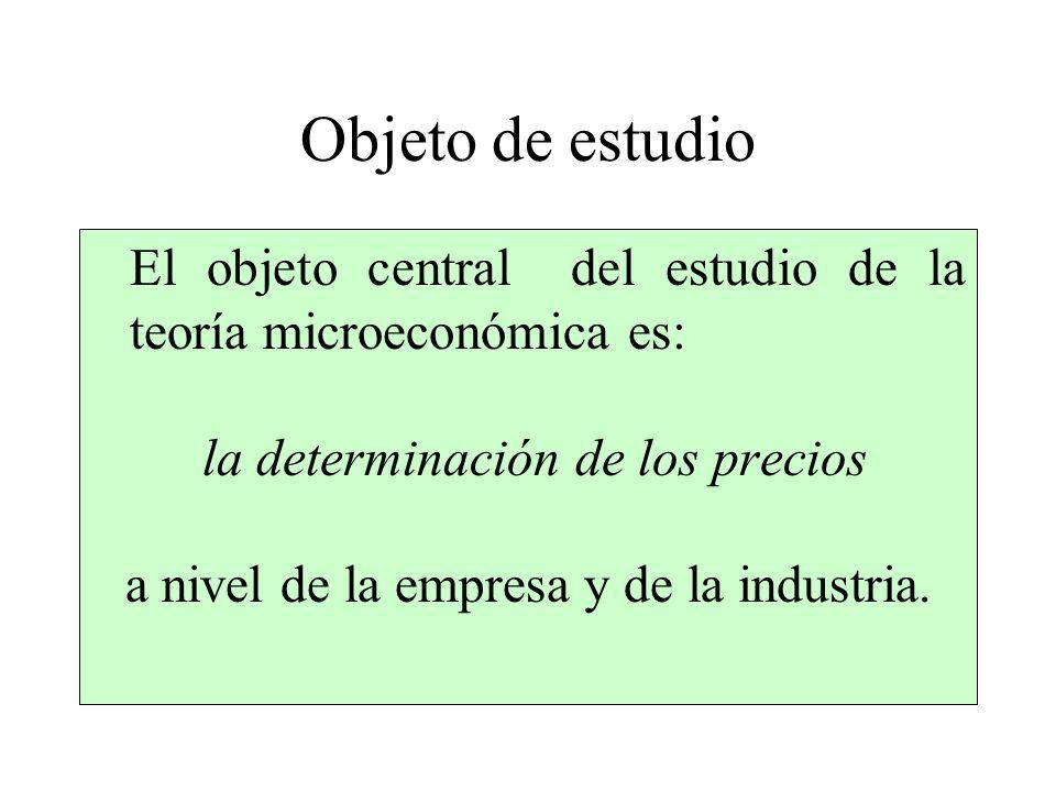 Objeto de estudio El objeto central del estudio de la teoría microeconómica es: la determinación de los precios a nivel de la empresa y de la industri