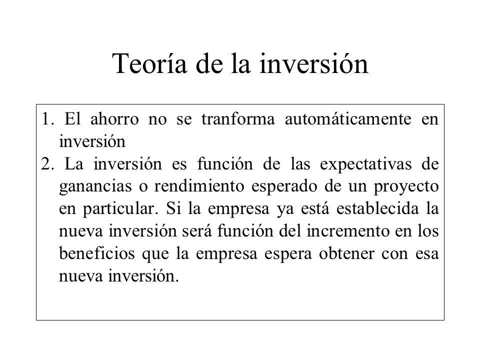 Teoría de la inversión 1. El ahorro no se tranforma automáticamente en inversión 2. La inversión es función de las expectativas de ganancias o rendimi