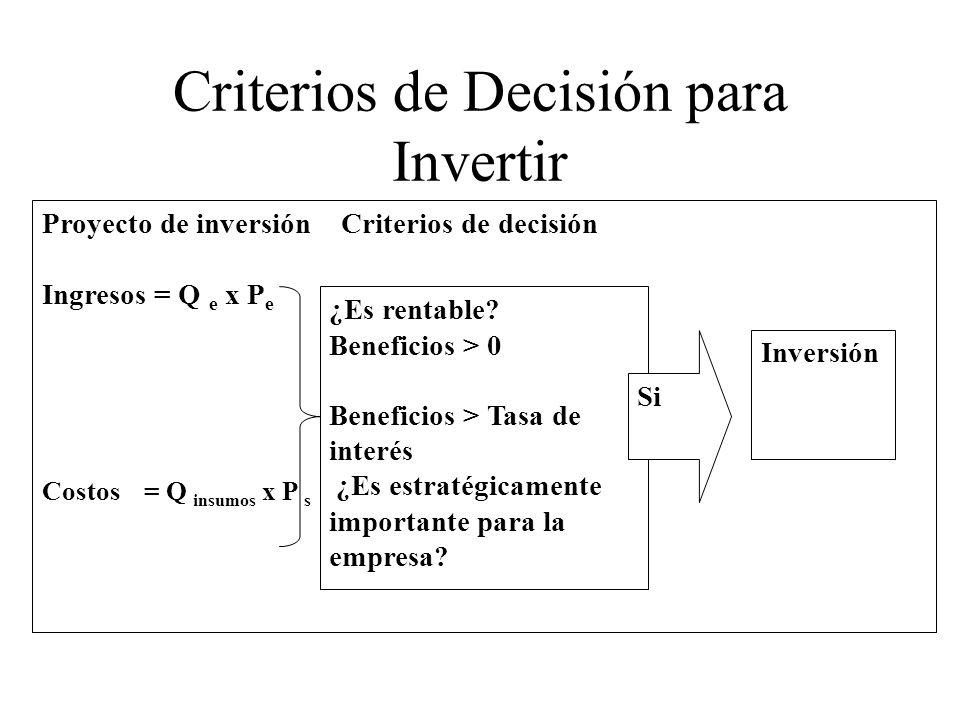 Criterios de Decisión para Invertir Proyecto de inversión Criterios de decisión Ingresos = Q e x P e Costos = Q insumos x P s ¿Es rentable? Beneficios