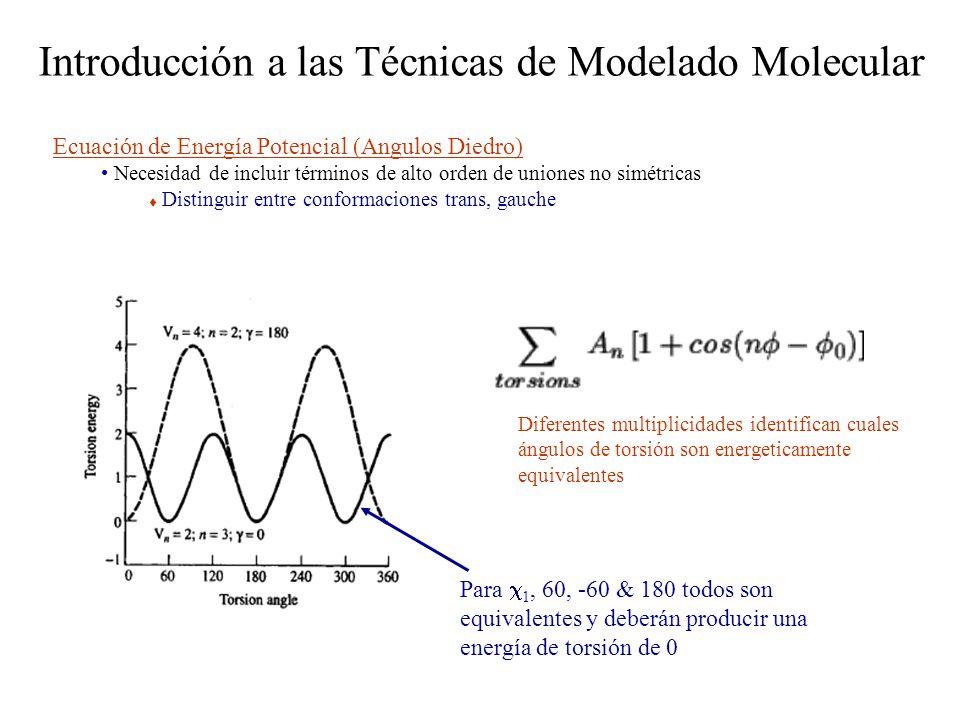 Introducción a las Técnicas de Modelado Molecular Ecuación de Energía Potencial (Angulos Diedro) Necesidad de incluir términos de alto orden de unione