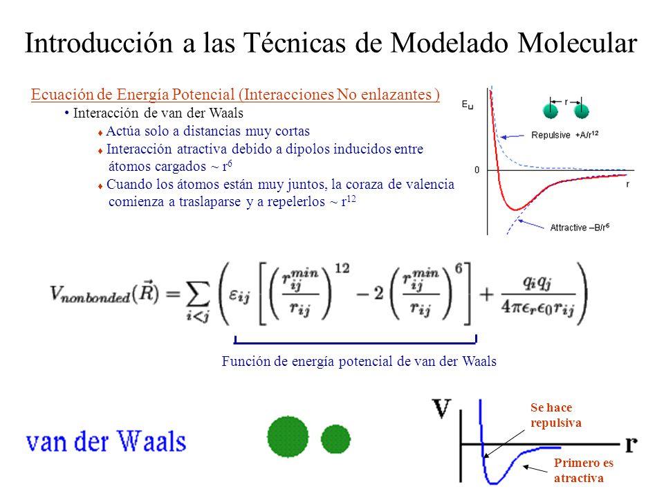 Introducción a las Técnicas de Modelado Molecular Ecuación de Energía Potencial (Interacciones No enlazantes ) Interacción de van der Waals Actúa solo a distancias muy cortas Interacción atractiva debido a dipolos inducidos entre átomos cargados ~ r 6 Cuando los átomos están muy juntos, la coraza de valencia comienza a traslaparse y a repelerlos ~ r 12 Función de energía potencial de van der Waals Primero es atractiva Se hace repulsiva