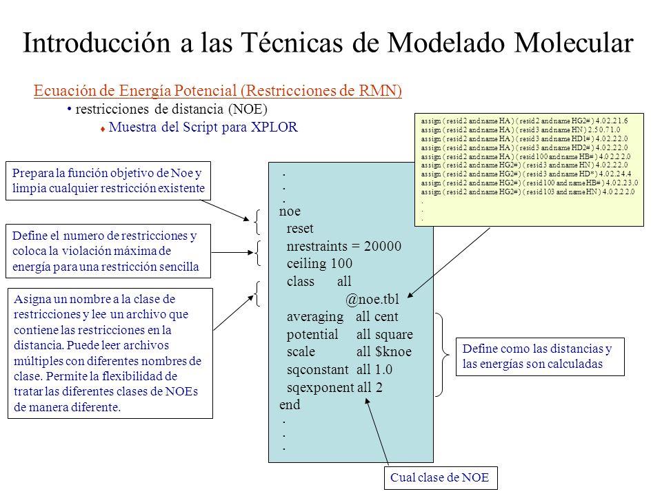Introducción a las Técnicas de Modelado Molecular Ecuación de Energía Potencial (Restricciones de RMN) restricciones de distancia (NOE) Muestra del Script para XPLOR noe reset nrestraints = 20000 ceiling 100 class all @noe.tbl averaging all cent potential all square scale all $knoe sqconstant all 1.0 sqexponent all 2 end............
