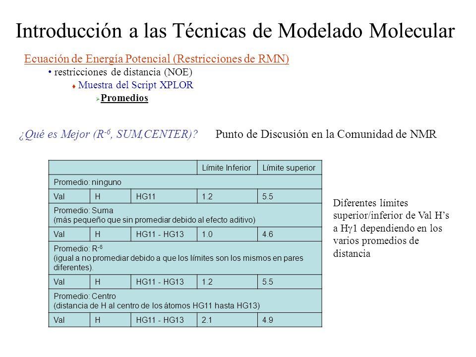 Límite InferiorLímite superior Promedio: ninguno ValHHG111.25.5 Promedio: Suma (más pequeño que sin promediar debido al efecto aditivo) ValHHG11 - HG131.04.6 Promedio: R -6 (igual a no promediar debido a que los límites son los mismos en pares diferentes).