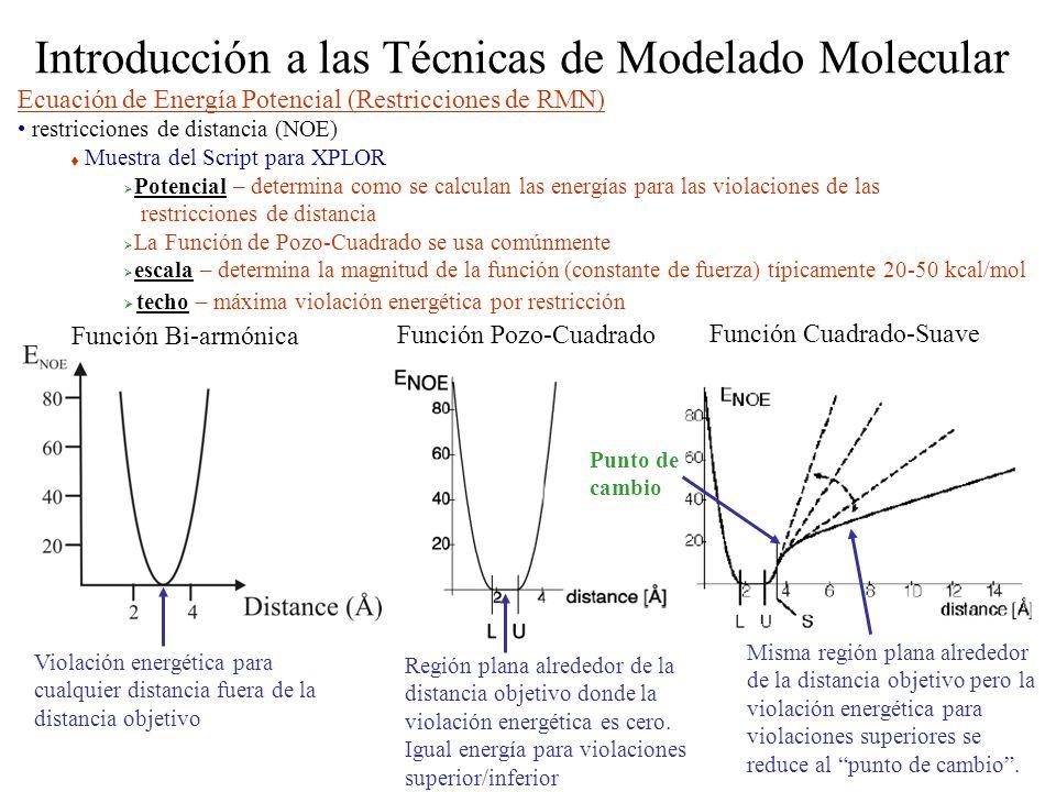 Introducción a las Técnicas de Modelado Molecular Ecuación de Energía Potencial (Restricciones de RMN) restricciones de distancia (NOE) Muestra del Sc