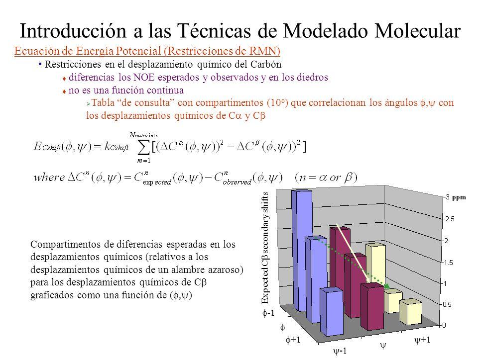 Expected C secondary shifts +1 +1 Introducción a las Técnicas de Modelado Molecular Ecuación de Energía Potencial (Restricciones de RMN) Restricciones en el desplazamiento químico del Carbón diferencias los NOE esperados y observados y en los diedros no es una función continua Tabla de consulta con compartimentos (10 o ) que correlacionan los ángulos, con los desplazamientos químicos de C y C Compartimentos de diferencias esperadas en los desplazamientos químicos (relativos a los desplazamientos químicos de un alambre azaroso) para los desplazamientos químicos de C graficados como una función de (, )