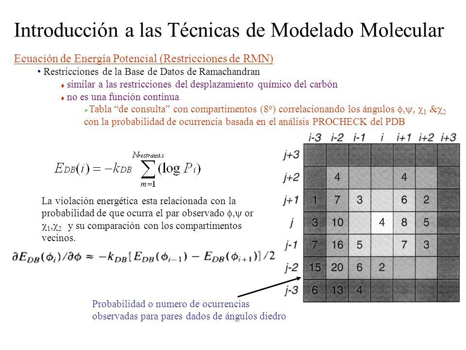 Introducción a las Técnicas de Modelado Molecular Ecuación de Energía Potencial (Restricciones de RMN) Restricciones de la Base de Datos de Ramachandr
