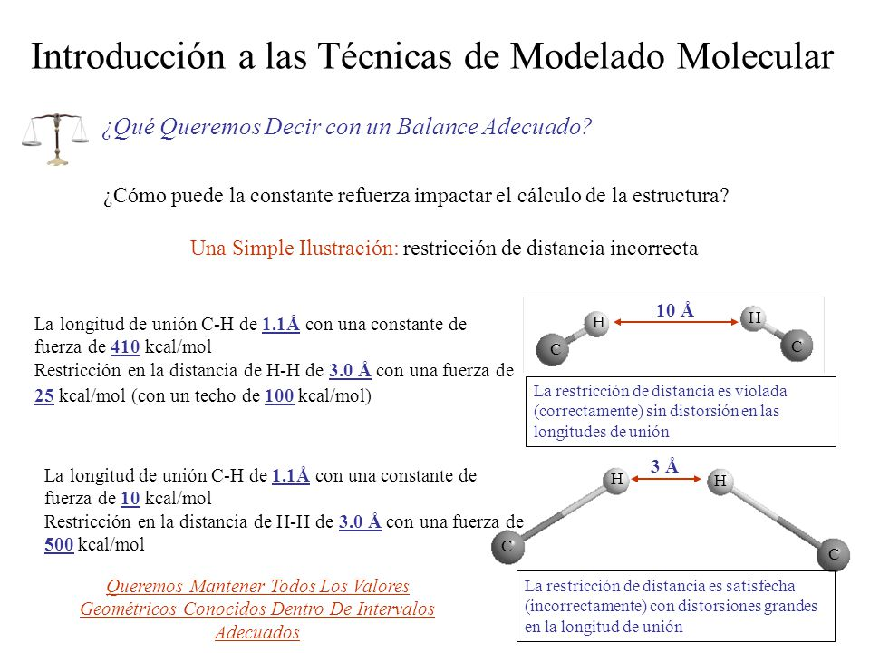 Introducción a las Técnicas de Modelado Molecular ¿Cómo puede la constante refuerza impactar el cálculo de la estructura? Una Simple Ilustración: rest