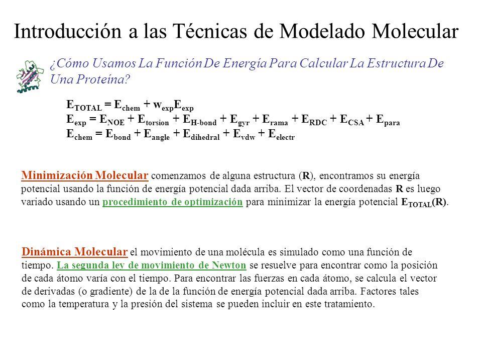 Minimización Molecular comenzamos de alguna estructura (R), encontramos su energía potencial usando la función de energía potencial dada arriba. El ve