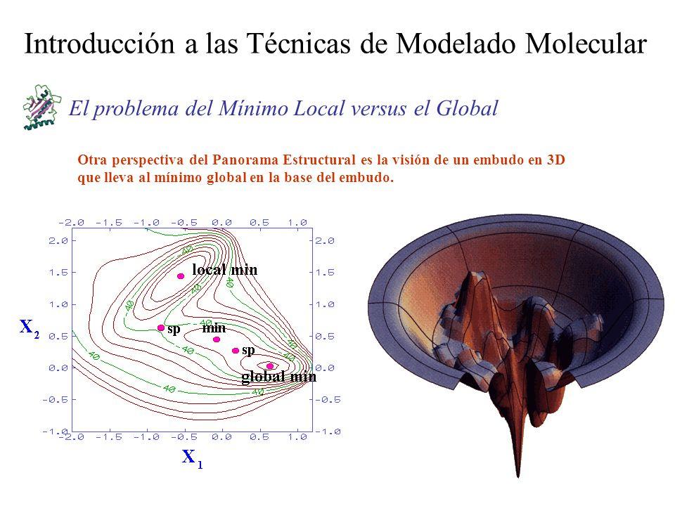 Introducción a las Técnicas de Modelado Molecular Otra perspectiva del Panorama Estructural es la visión de un embudo en 3D que lleva al mínimo global en la base del embudo.