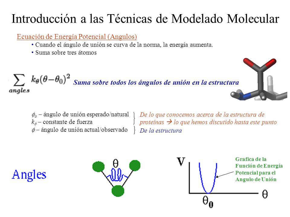 Ecuación de Energía Potencial (Restricciones de RMN) restricciones de distancia (NOE) distancia al objetivo con límites superior e inferior Introducción a las Técnicas de Modelado Molecular No hay contribución a la energía potencial global si la distancia entre los átomos está entre los límites superior e inferior de la restricción de RMN asignar ( resid 14 y nomb HD* ) ( resid 97 y nomb HD* ) 4.0 2.2 3.0