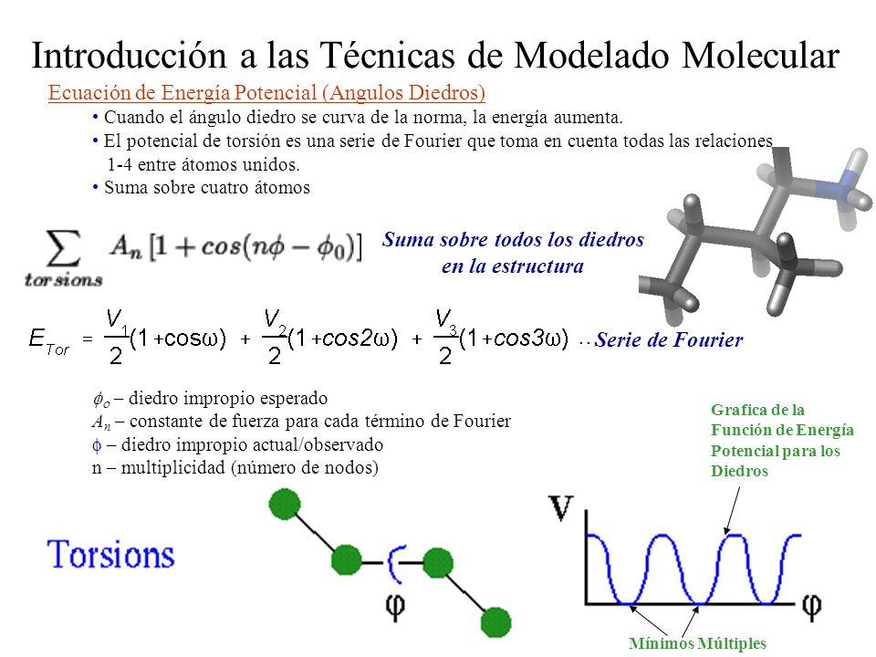 Introducción a las Técnicas de Modelado Molecular Ecuación de Energía Potencial (Angulos Diedro) Necesidad de incluir términos de alto orden de uniones no simétricas Distinguir entre conformaciones trans, gauche Diferentes multiplicidades identifican cuales ángulos de torsión son energeticamente equivalentes Para 1, 60, -60 & 180 todos son equivalentes y deberán producir una energía de torsión de 0