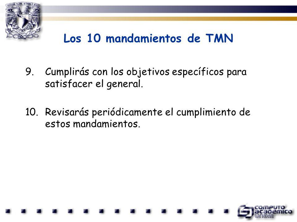 Los 10 mandamientos de TMN 9.Cumplirás con los objetivos específicos para satisfacer el general. 10.Revisarás periódicamente el cumplimiento de estos
