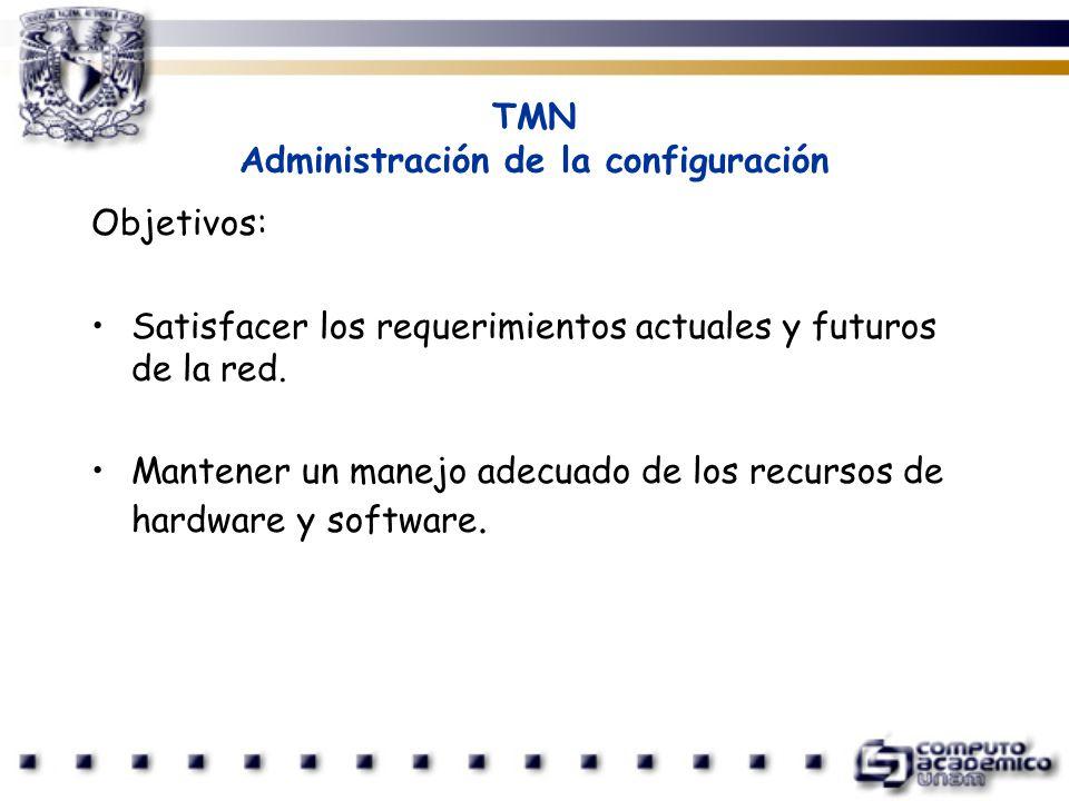 TMN Administración de la configuración Objetivos: Satisfacer los requerimientos actuales y futuros de la red. Mantener un manejo adecuado de los recur