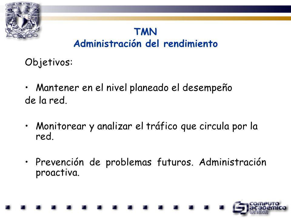TMN Administración del rendimiento Objetivos: Mantener en el nivel planeado el desempeño de la red. Monitorear y analizar el tráfico que circula por l