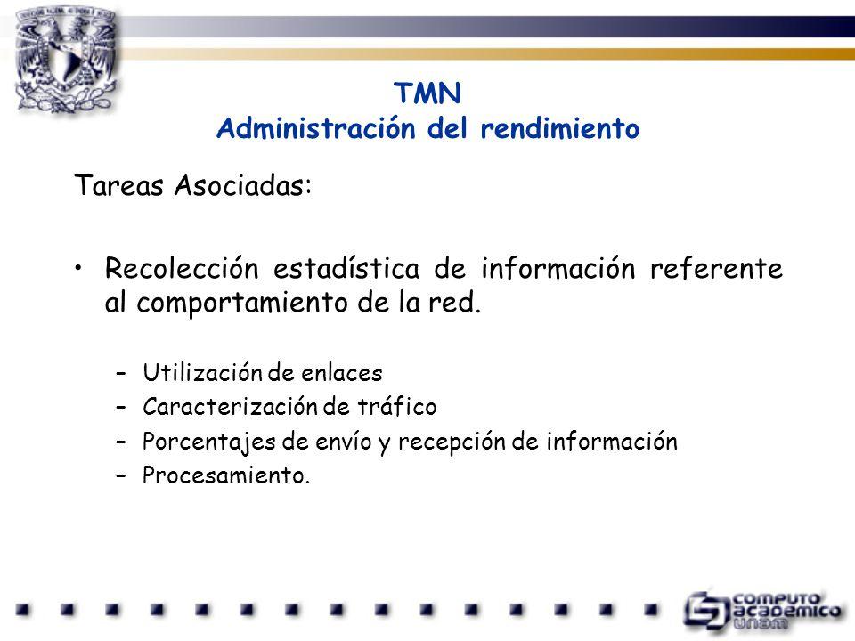 TMN Administración del rendimiento Tareas Asociadas: Recolección estadística de información referente al comportamiento de la red. –Utilización de enl