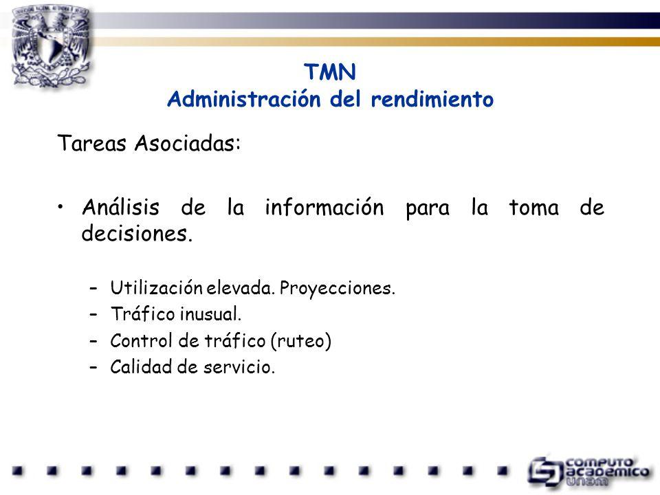 TMN Administración del rendimiento Tareas Asociadas: Análisis de la información para la toma de decisiones. –Utilización elevada. Proyecciones. –Tráfi