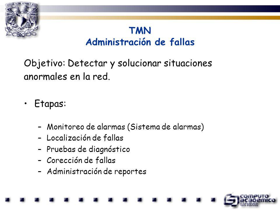 TMN Administración de fallas Objetivo: Detectar y solucionar situaciones anormales en la red. Etapas: –Monitoreo de alarmas (Sistema de alarmas) –Loca