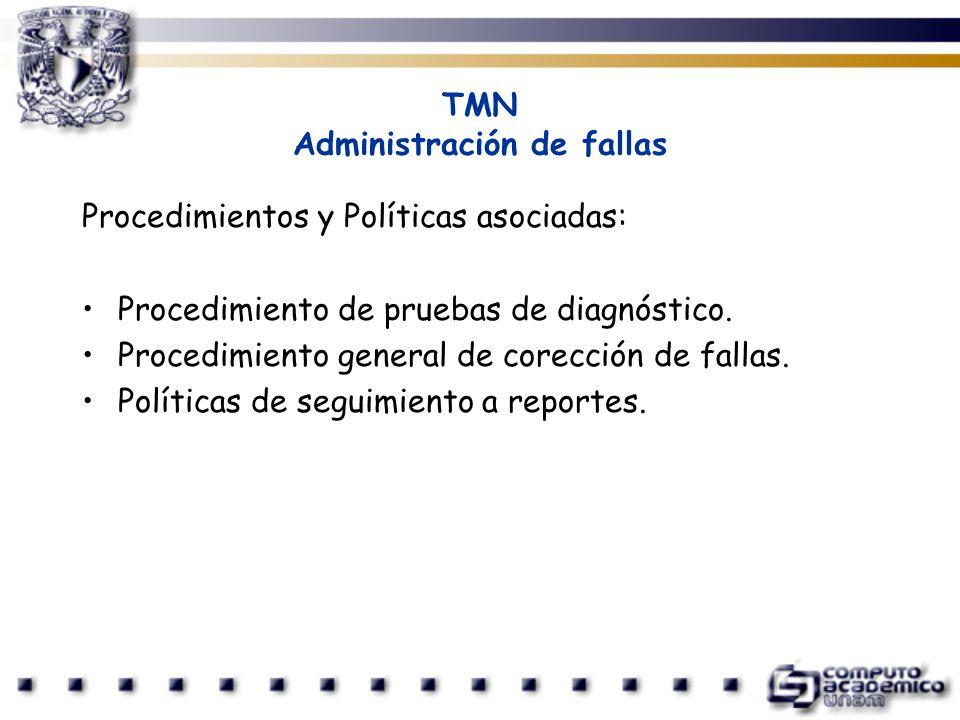 TMN Administración de fallas Procedimientos y Políticas asociadas: Procedimiento de pruebas de diagnóstico. Procedimiento general de corección de fall