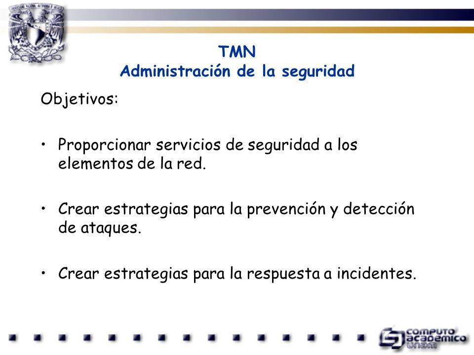 TMN Administración de la seguridad Objetivos: Proporcionar servicios de seguridad a los elementos de la red. Crear estrategias para la prevención y de