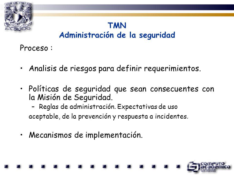 TMN Administración de la seguridad Proceso : Analisis de riesgos para definir requerimientos. Políticas de seguridad que sean consecuentes con la Misi