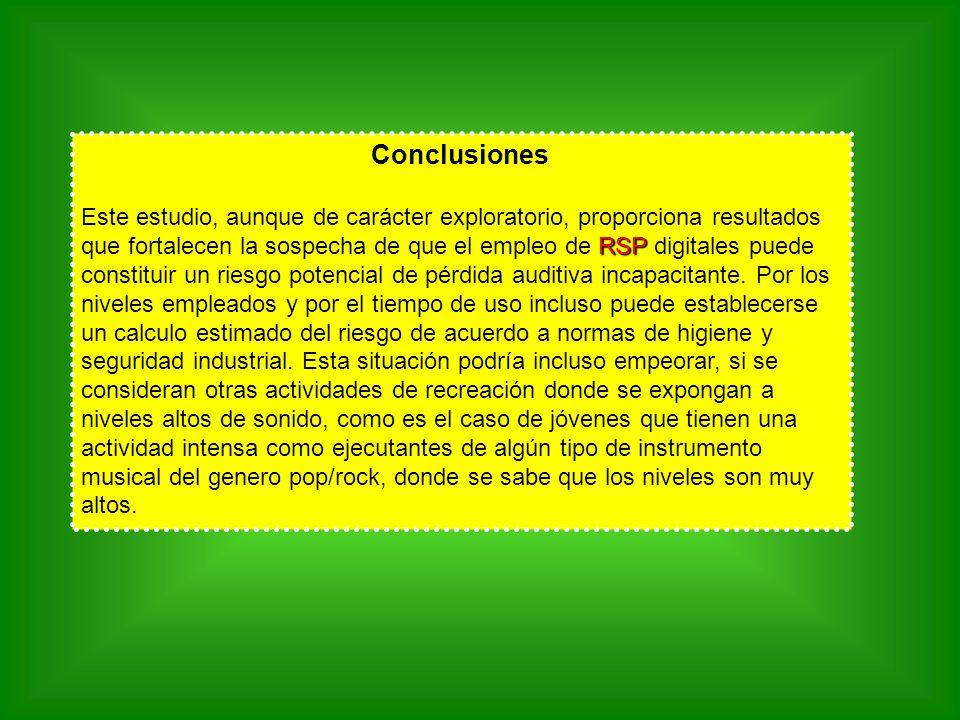 Conclusiones RSP Este estudio, aunque de carácter exploratorio, proporciona resultados que fortalecen la sospecha de que el empleo de RSP digitales pu