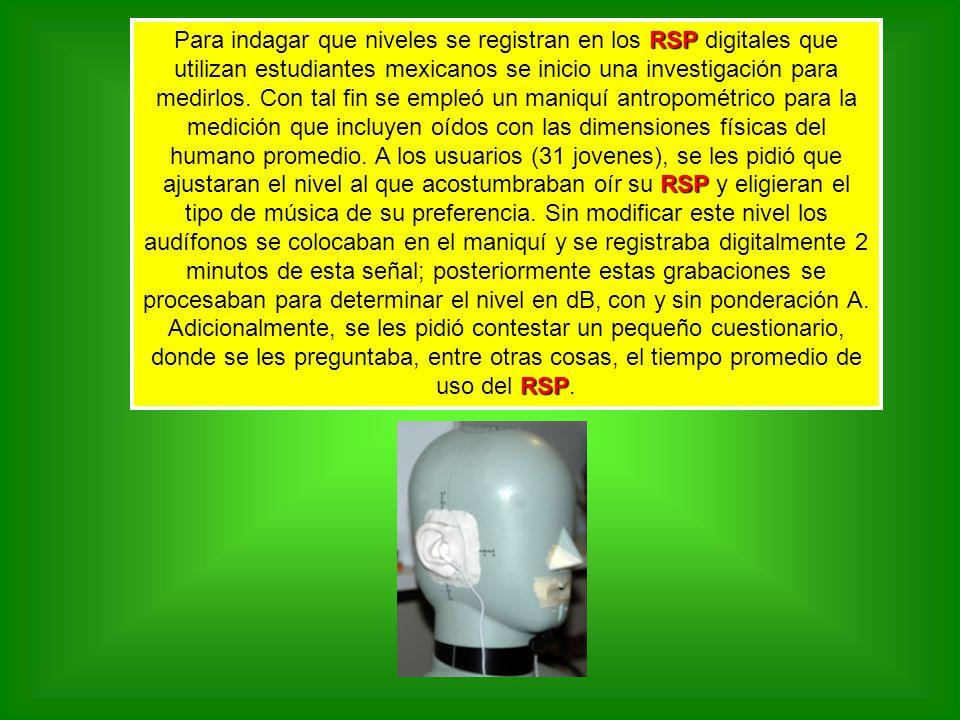 RSP RSP RSP Para indagar que niveles se registran en los RSP digitales que utilizan estudiantes mexicanos se inicio una investigación para medirlos. C
