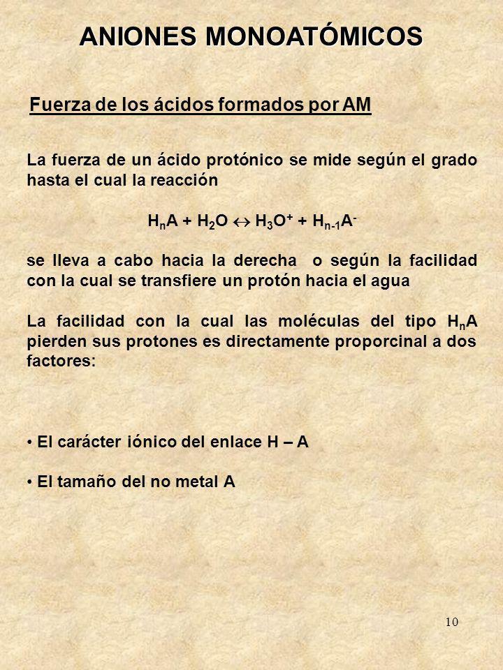 10 ANIONES MONOATÓMICOS Fuerza de los ácidos formados por AM La fuerza de un ácido protónico se mide según el grado hasta el cual la reacción H n A + H 2 O H 3 O + + H n-1 A - se lleva a cabo hacia la derecha o según la facilidad con la cual se transfiere un protón hacia el agua La facilidad con la cual las moléculas del tipo H n A pierden sus protones es directamente proporcinal a dos factores: El carácter iónico del enlace H – A El tamaño del no metal A