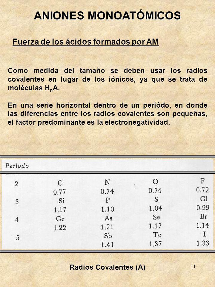 11 ANIONES MONOATÓMICOS Fuerza de los ácidos formados por AM Como medida del tamaño se deben usar los radios covalentes en lugar de los iónicos, ya qu