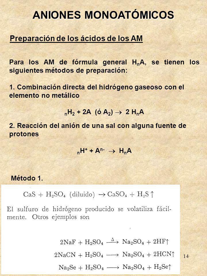 14 ANIONES MONOATÓMICOS Preparación de los ácidos de los AM Método 1. Para los AM de fórmula general H n A, se tienen los siguientes métodos de prepar