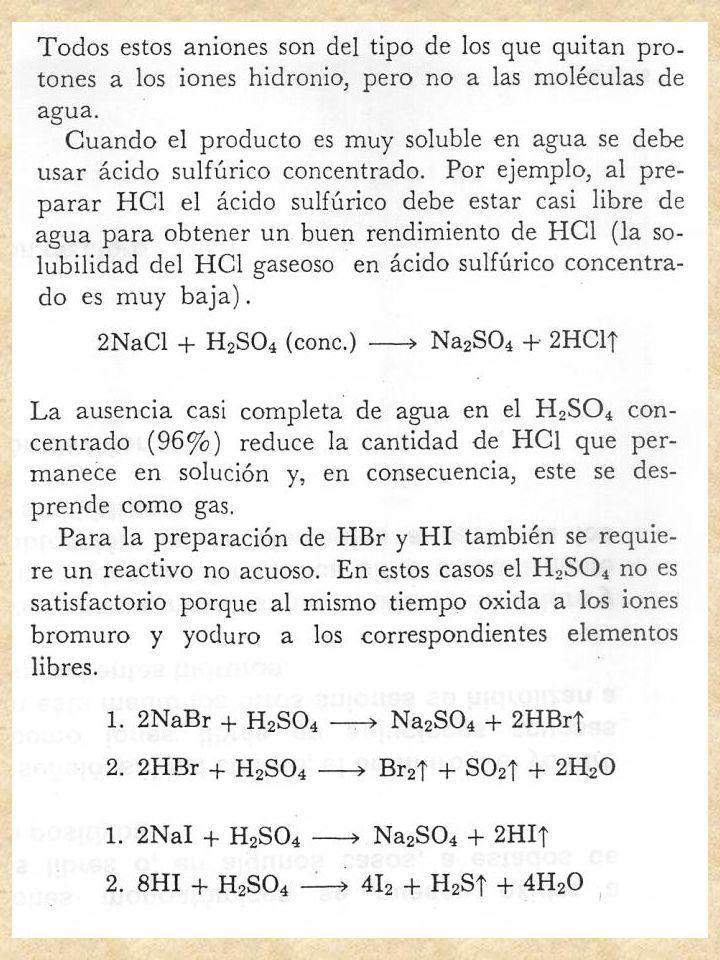 16 ANIONES MONOATÓMICOS Preparación de los ácidos de los AM Método 2.
