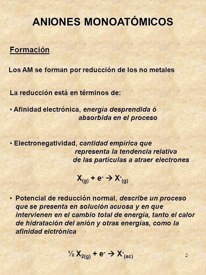 2 Los AM se forman por reducción de los no metales ANIONES MONOATÓMICOS Formación X (g) + e - X - (g) La reducción está en términos de: Afinidad electrónica, energía desprendida ó absorbida en el proceso Electronegatividad, cantidad empírica que representa la tendencia relativa de las partículas a atraer electrones ½ X 2(g) + e - X - (ac) Potencial de reducción normal, describe un proceso que se presenta en solución acuosa y en que intervienen en el cambio total de energía, tanto el calor de hidratación del anión y otras energías, como la afinidad elctrónica