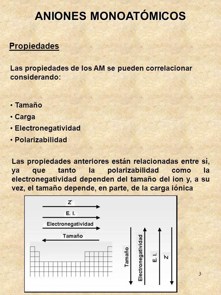 3 ANIONES MONOATÓMICOS Propiedades Las propiedades de los AM se pueden correlacionar considerando: Tamaño Carga Electronegatividad Polarizabilidad Las