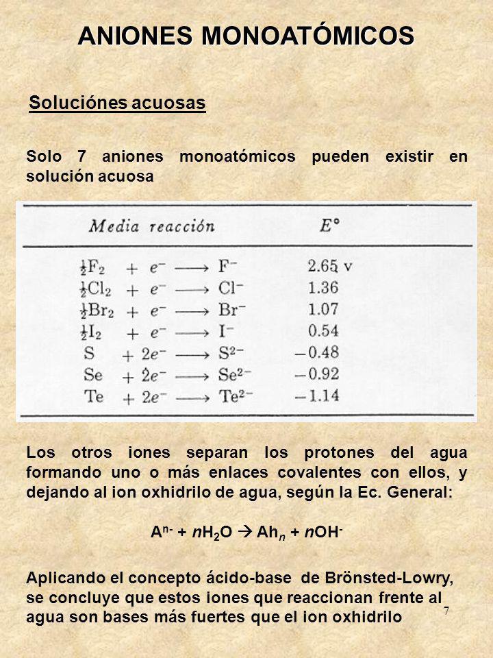 7 ANIONES MONOATÓMICOS Soluciónes acuosas Solo 7 aniones monoatómicos pueden existir en solución acuosa Los otros iones separan los protones del agua formando uno o más enlaces covalentes con ellos, y dejando al ion oxhidrilo de agua, según la Ec.