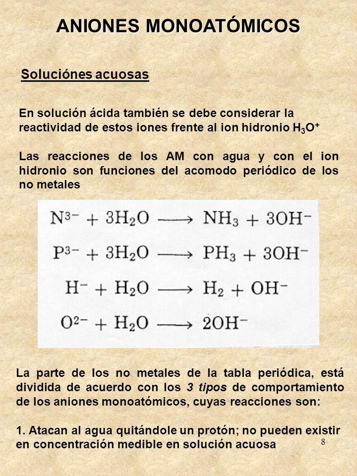 8 ANIONES MONOATÓMICOS Soluciónes acuosas En solución ácida también se debe considerar la reactividad de estos iones frente al ion hidronio H 3 O + La