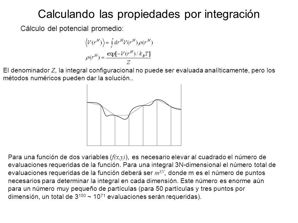 Método Azaroso como una posible alternativa Una área bajo la curva puede ser estimada como la relación de los puntos bajo la curva al número total de puntos generados.