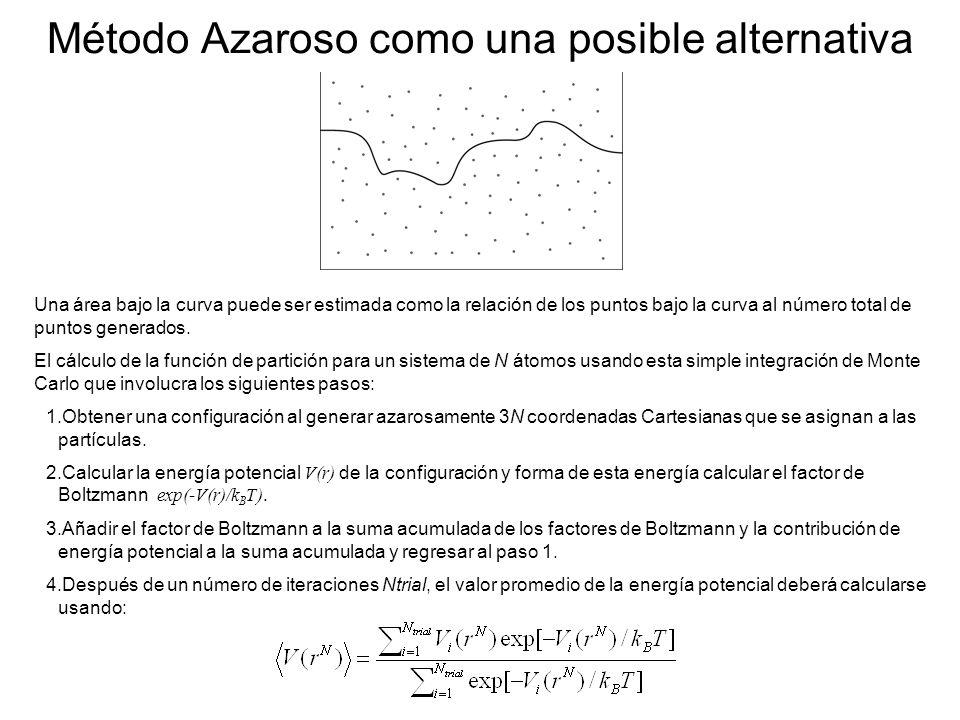 Éste no es un enfoque factible para calcular propiedades termodinámica debido al gran número de configuraciones que tienen factores de Boltzmann extremadamente pequeños (efectivamente cero) debido a la alta energía (principalmente causada por el traslape entre las partículas).