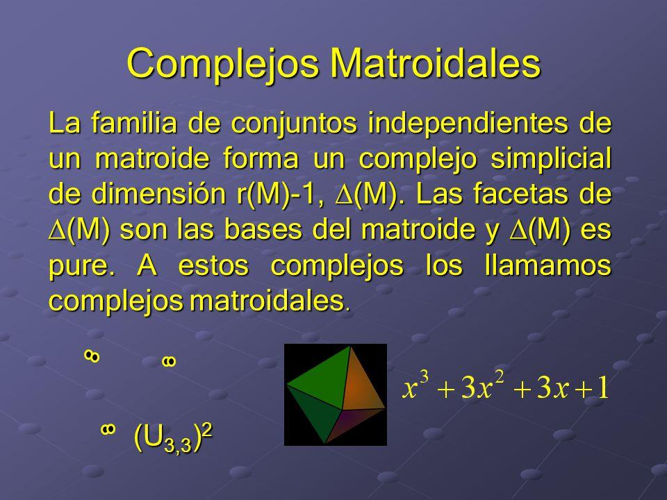 La familia de conjuntos independientes de un matroide forma un complejo simplicial de dimensión r(M)-1, (M).