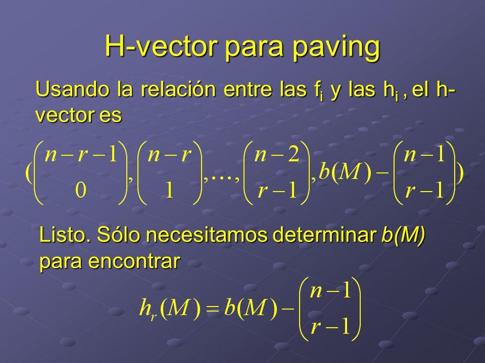 Usando la relación entre las f i y las h i, el h- vector es H-vector para paving Listo.