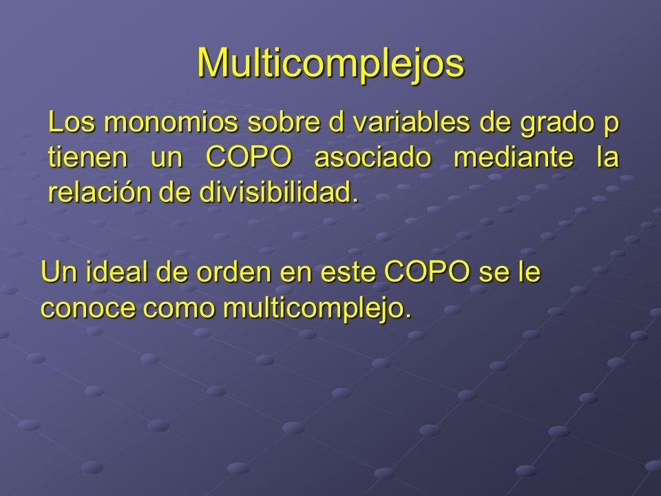 Los monomios sobre d variables de grado p tienen un COPO asociado mediante la relación de divisibilidad.