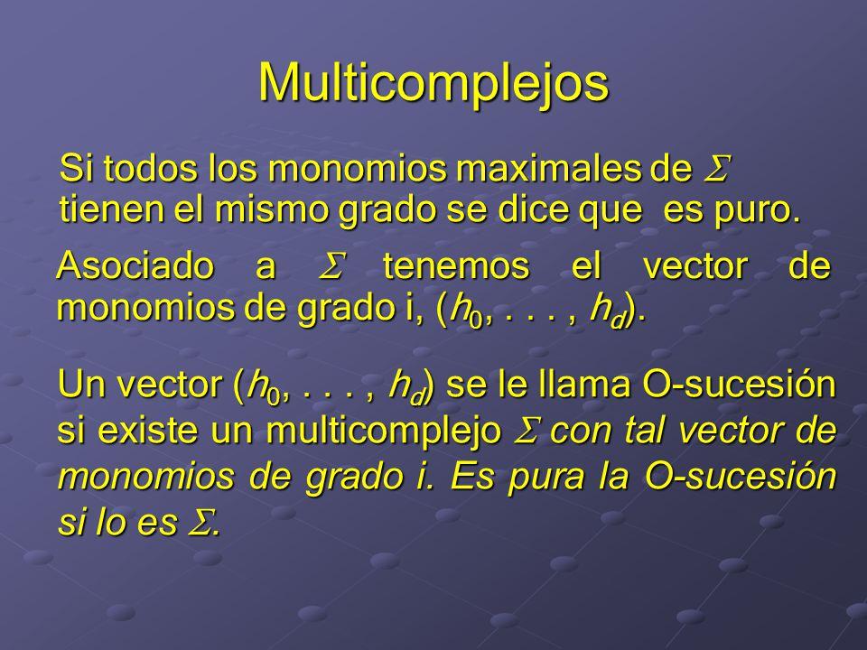 Multicomplejos Un vector (h 0,..., h d ) se le llama O-sucesión si existe un multicomplejo con tal vector de monomios de grado i.