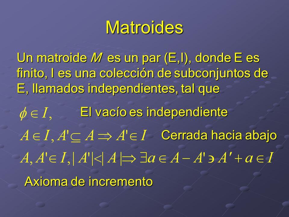 Matroides Un matroide M es un par (E,I), donde E es finito, I es una colección de subconjuntos de E, llamados independientes, tal que El vacío es independiente Cerrada hacia abajo Axioma de incremento