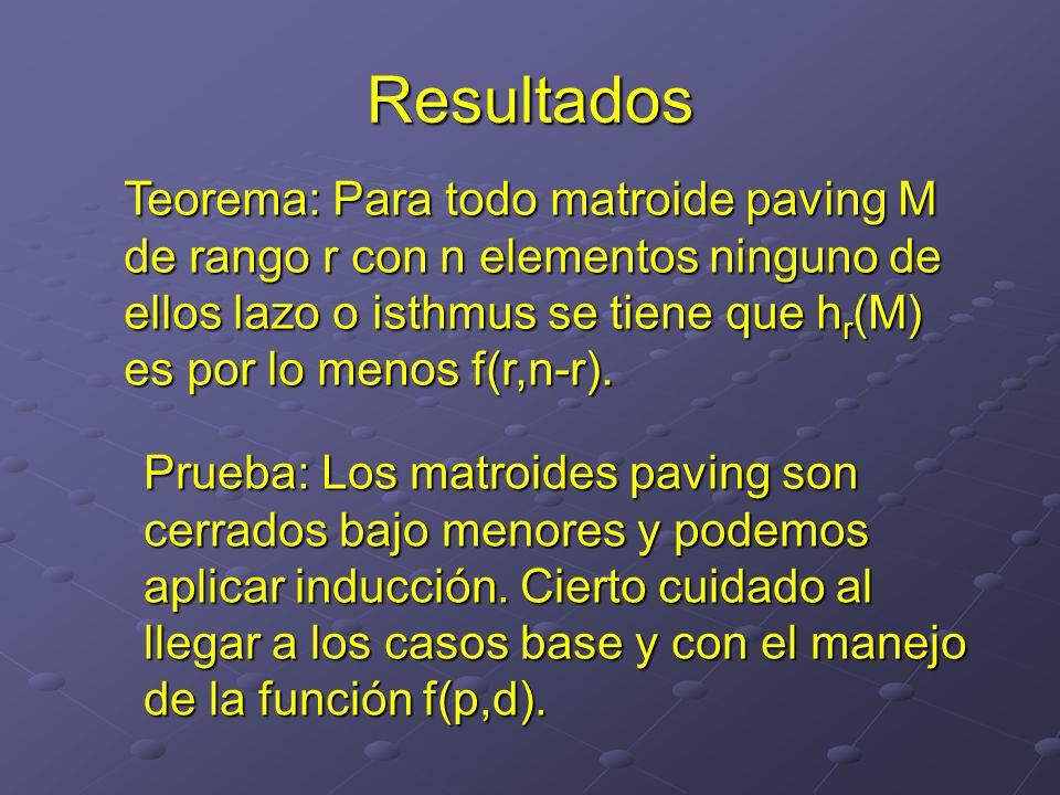 Resultados Teorema: Para todo matroide paving M de rango r con n elementos ninguno de ellos lazo o isthmus se tiene que h r (M) es por lo menos f(r,n-r).