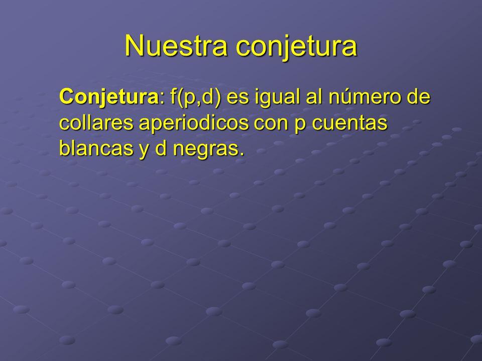 Nuestra conjetura Conjetura: f(p,d) es igual al número de collares aperiodicos con p cuentas blancas y d negras.