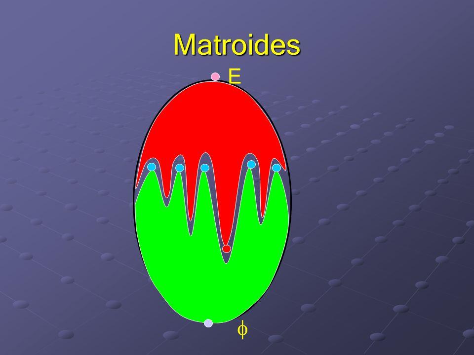 Matroides E