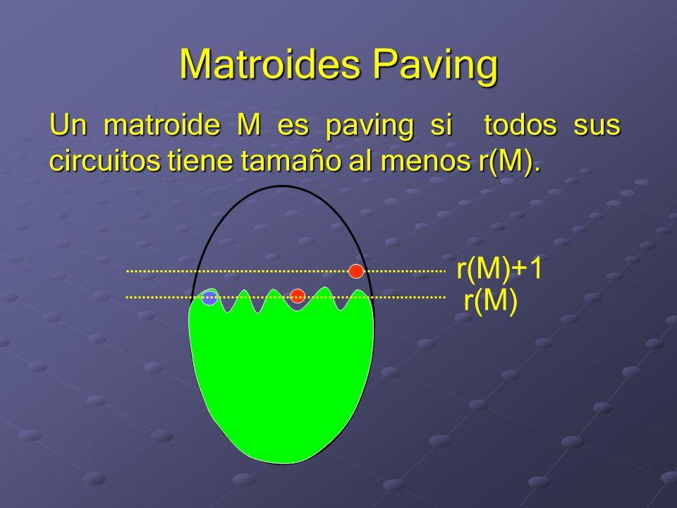 Matroides Paving Un matroide M es paving si todos sus circuitos tiene tamaño al menos r(M).