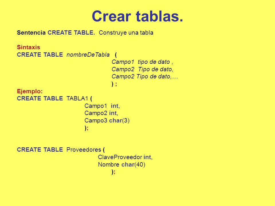 Tipos de datos para los campos de una Tabla
