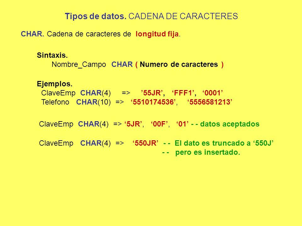 Tipos de datos.CADENA DE CARACTERES VARCHAR. Cadena de caracteres de longitud variable.
