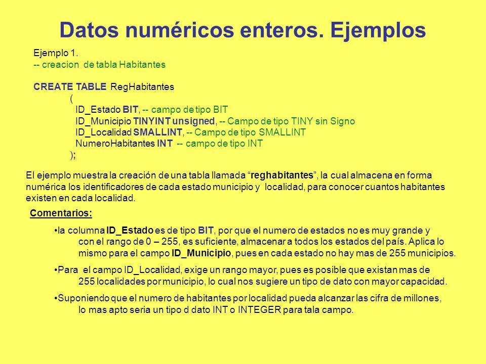 Tipos de datos Numéricos.